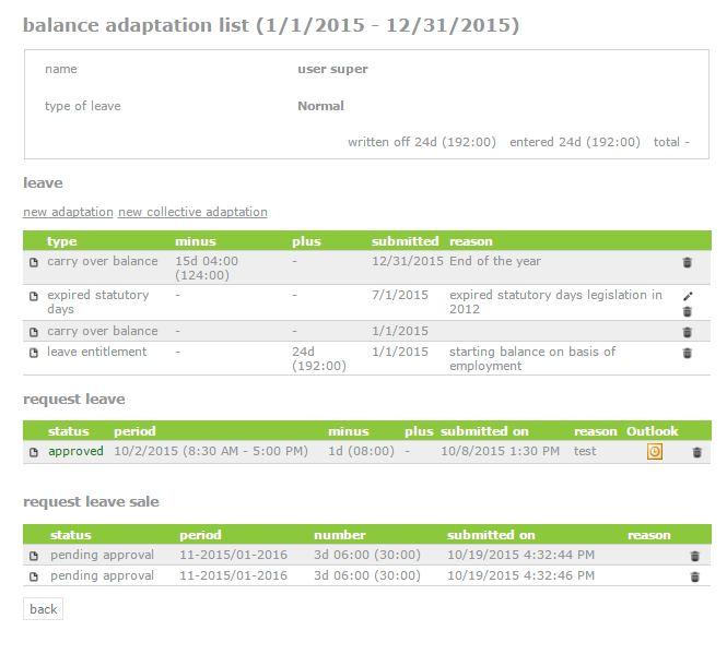 balance adaptation list