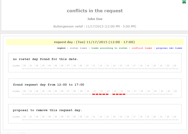 conflicts in the request