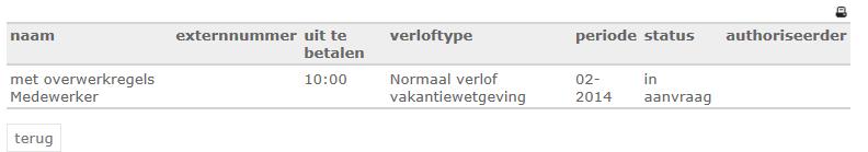 Verkoop Verlof rapportage2